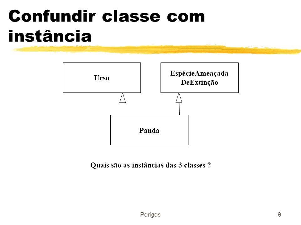 Confundir classe com instância