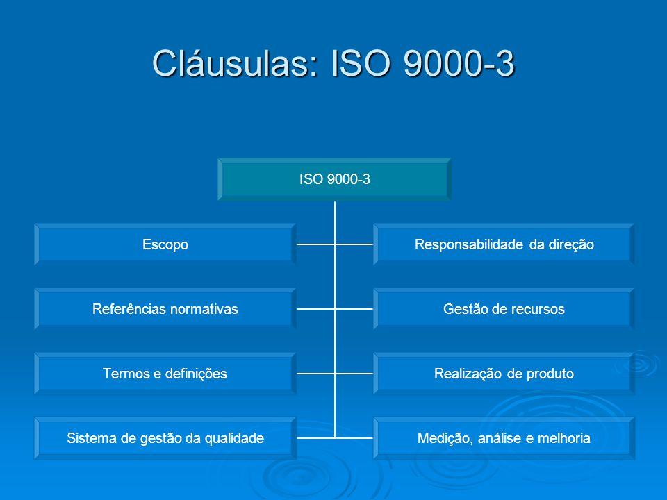 Cláusulas: ISO 9000-3
