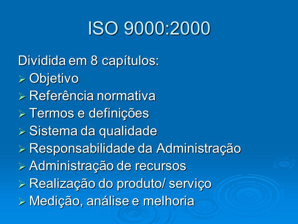ISO 9000:2000 Dividida em 8 capítulos: Objetivo Referência normativa