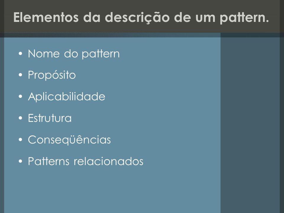 Elementos da descrição de um pattern.