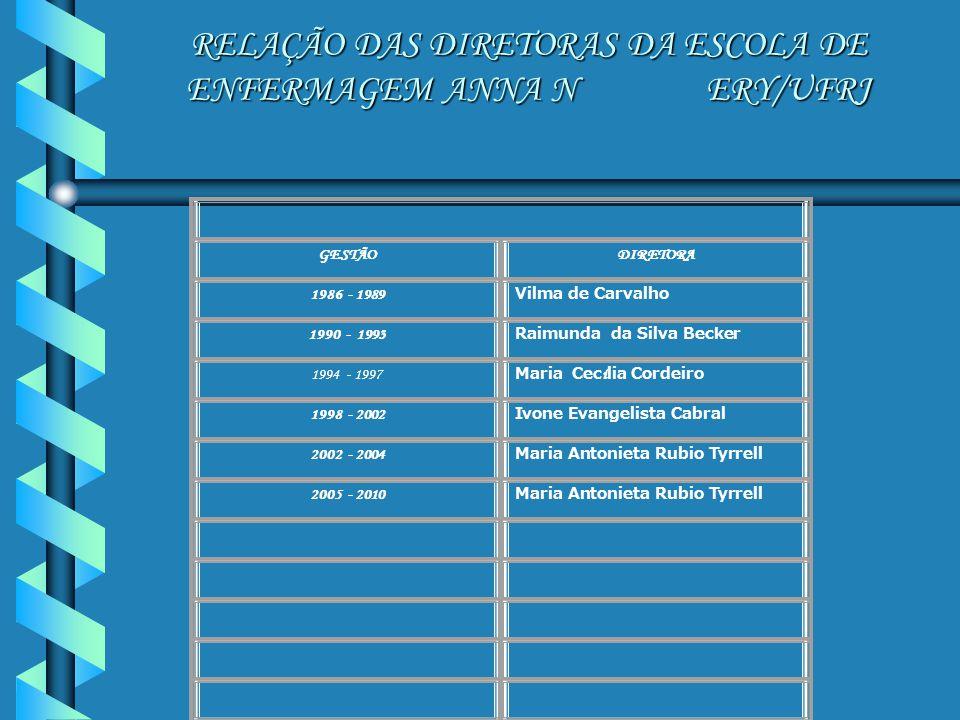 RELAÇÃO DAS DIRETORAS DA ESCOLA DE ENFERMAGEM ANNA N ERY/UFRJ
