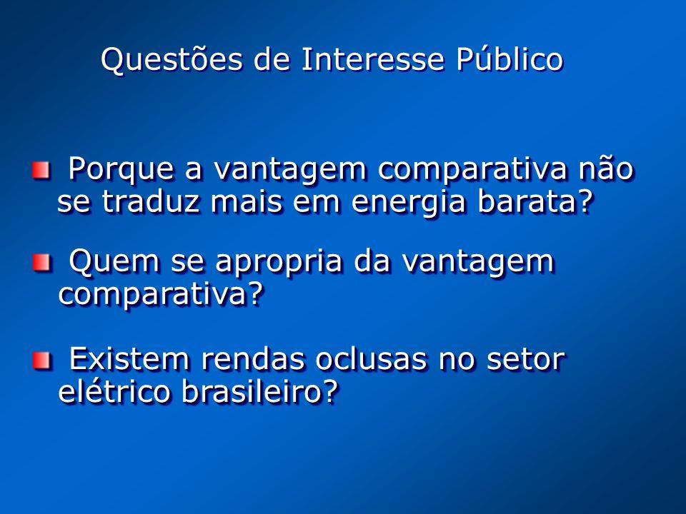 Questões de Interesse Público