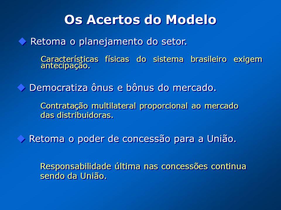 Os Acertos do Modelo Retoma o planejamento do setor.