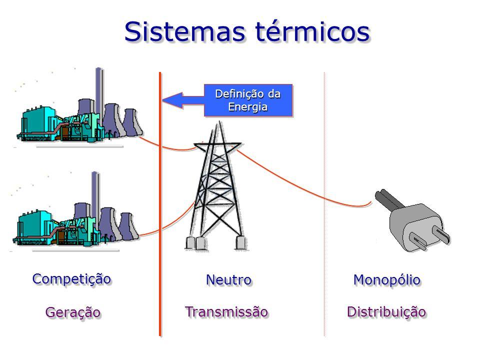 Sistemas térmicos Competição Neutro Monopólio Geração Transmissão