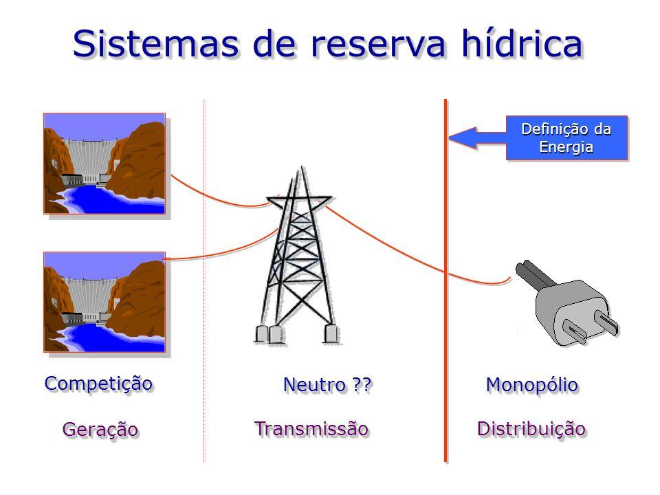 Sistemas de reserva hídrica