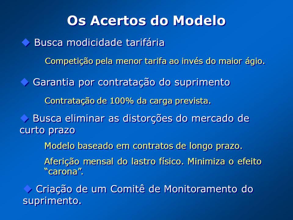 Os Acertos do Modelo Busca modicidade tarifária