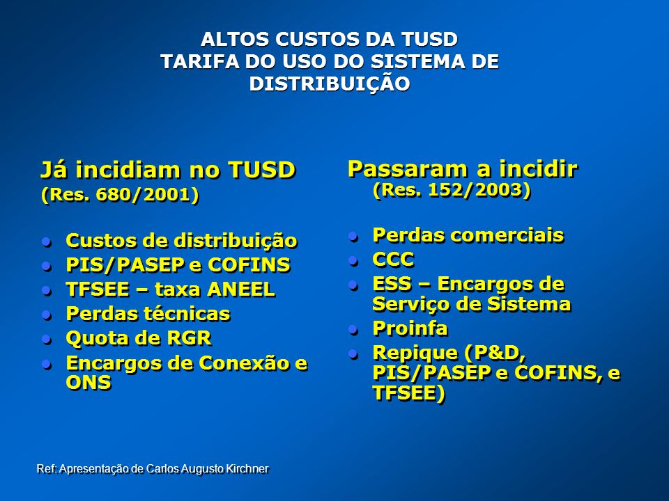 ALTOS CUSTOS DA TUSD TARIFA DO USO DO SISTEMA DE DISTRIBUIÇÃO