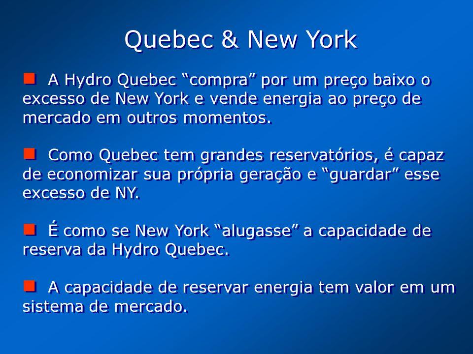 Quebec & New York A Hydro Quebec compra por um preço baixo o excesso de New York e vende energia ao preço de mercado em outros momentos.