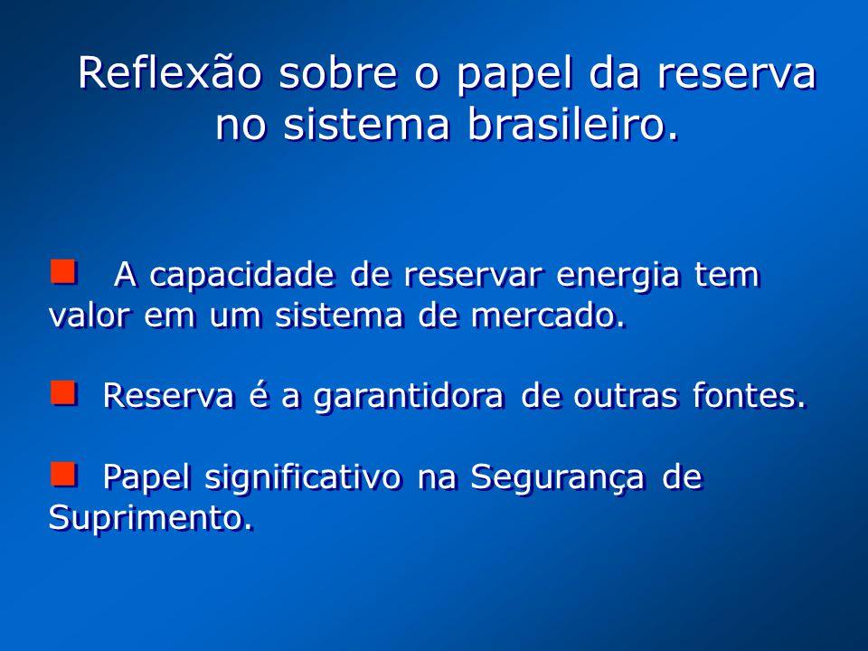 Reflexão sobre o papel da reserva no sistema brasileiro.