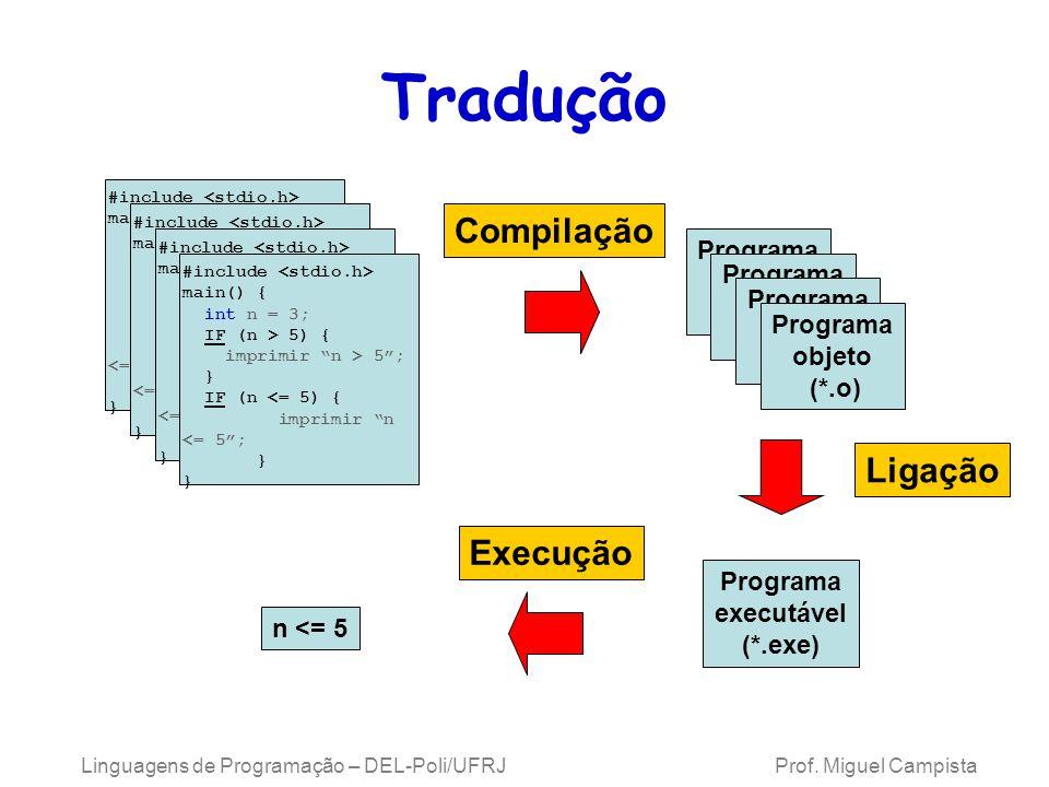 Tradução Compilação Ligação Execução Programa objeto Programa (*.o)