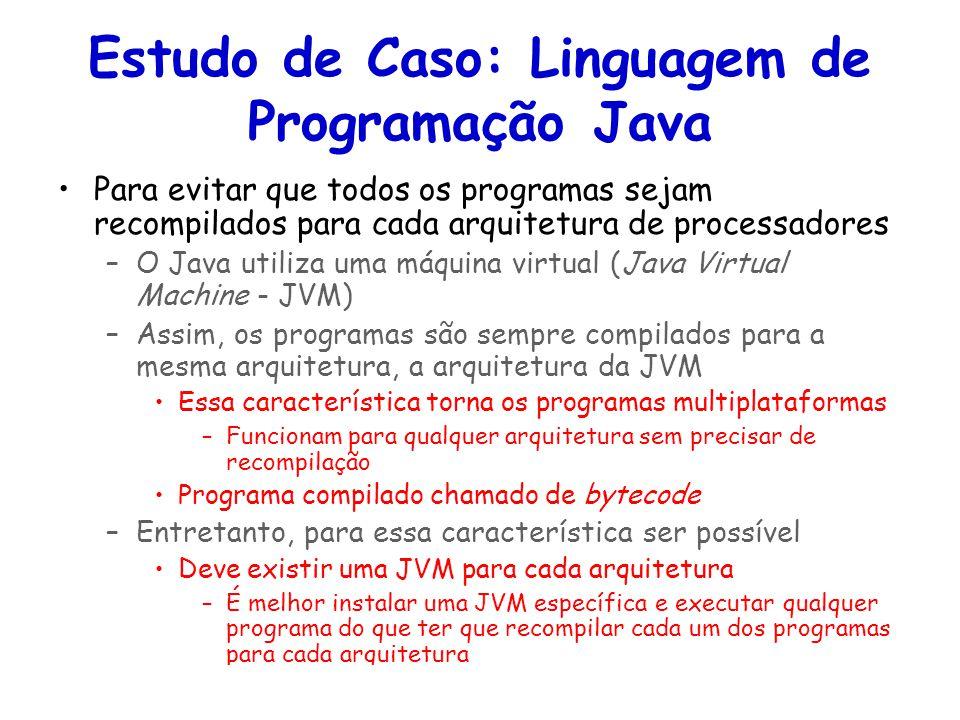 Estudo de Caso: Linguagem de Programação Java