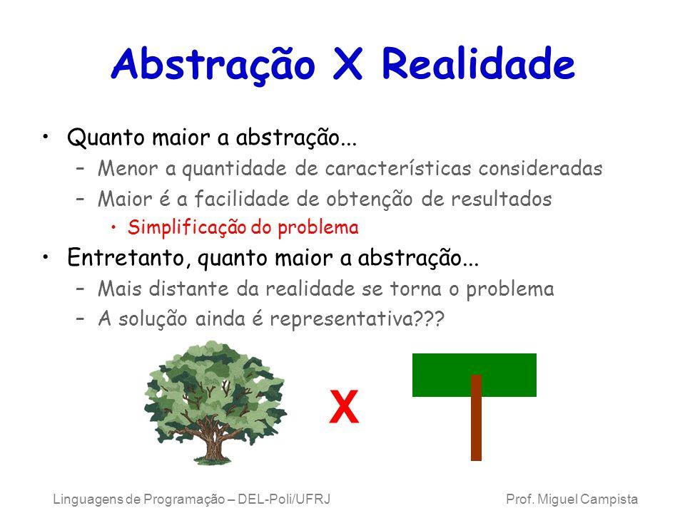 X Abstração X Realidade Quanto maior a abstração...