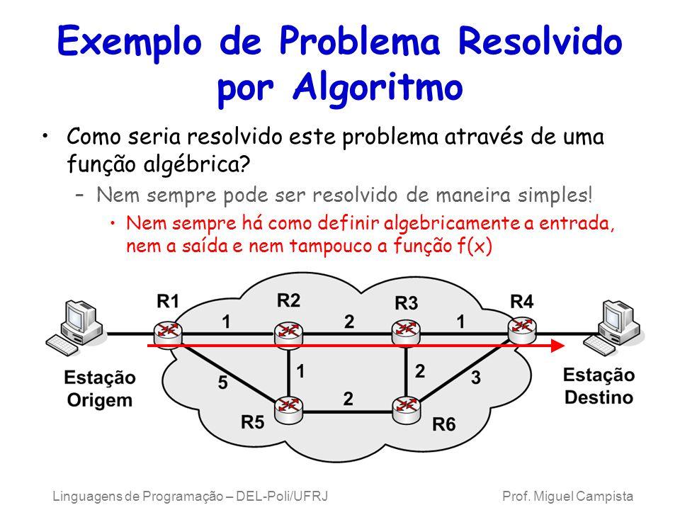 Exemplo de Problema Resolvido por Algoritmo
