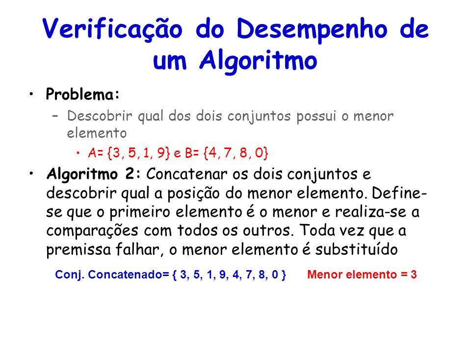 Verificação do Desempenho de um Algoritmo