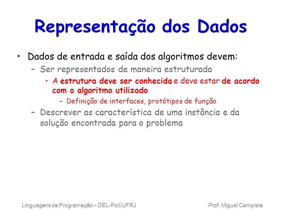 Representação dos Dados