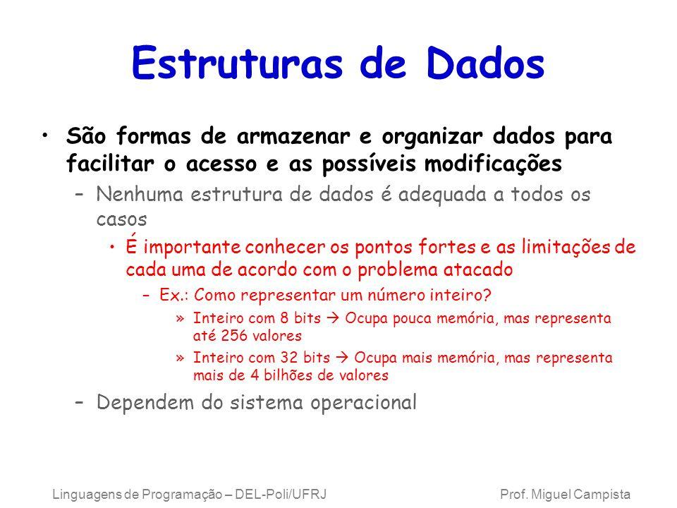 Estruturas de Dados São formas de armazenar e organizar dados para facilitar o acesso e as possíveis modificações.