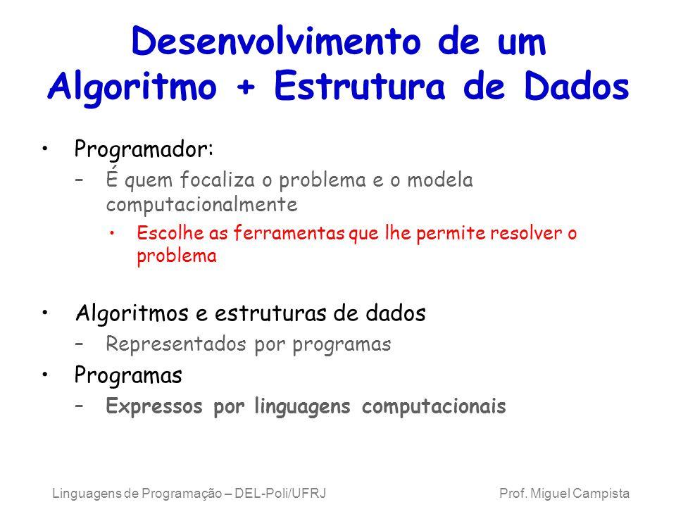 Desenvolvimento de um Algoritmo + Estrutura de Dados
