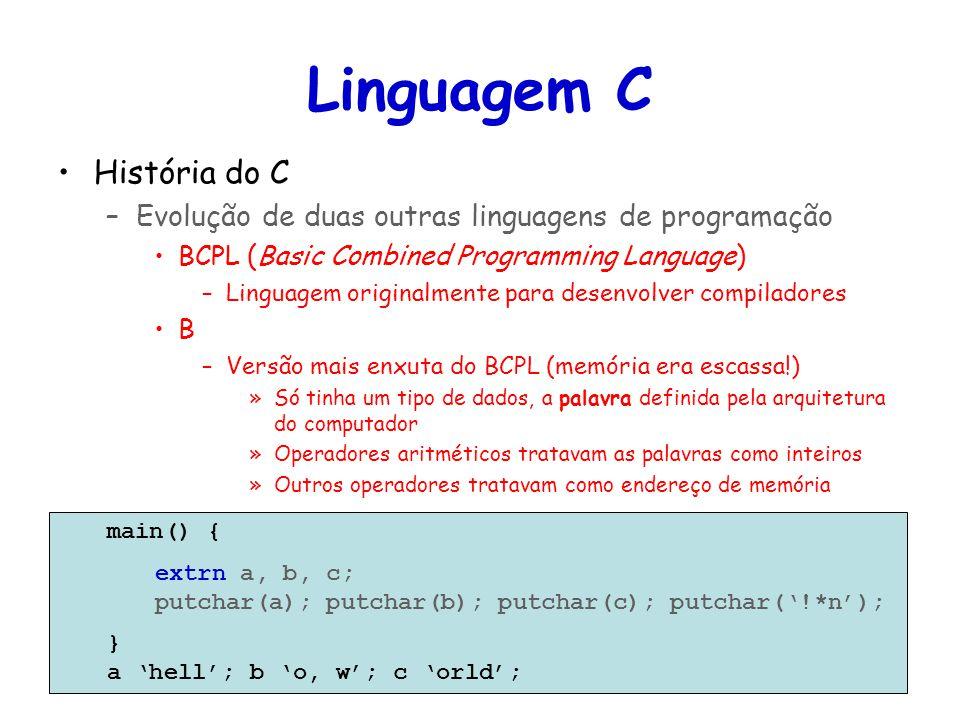 Linguagem C História do C