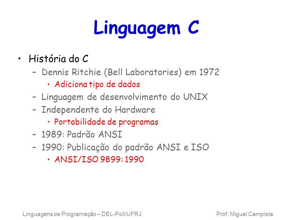 Linguagem C História do C Dennis Ritchie (Bell Laboratories) em 1972