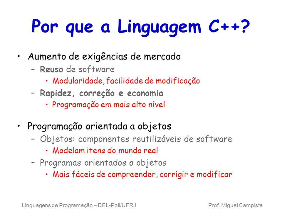 Por que a Linguagem C++ Aumento de exigências de mercado