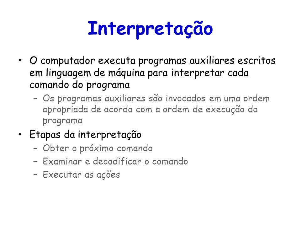 Interpretação O computador executa programas auxiliares escritos em linguagem de máquina para interpretar cada comando do programa.