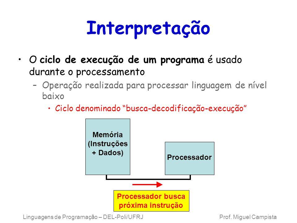 Processador busca próxima instrução