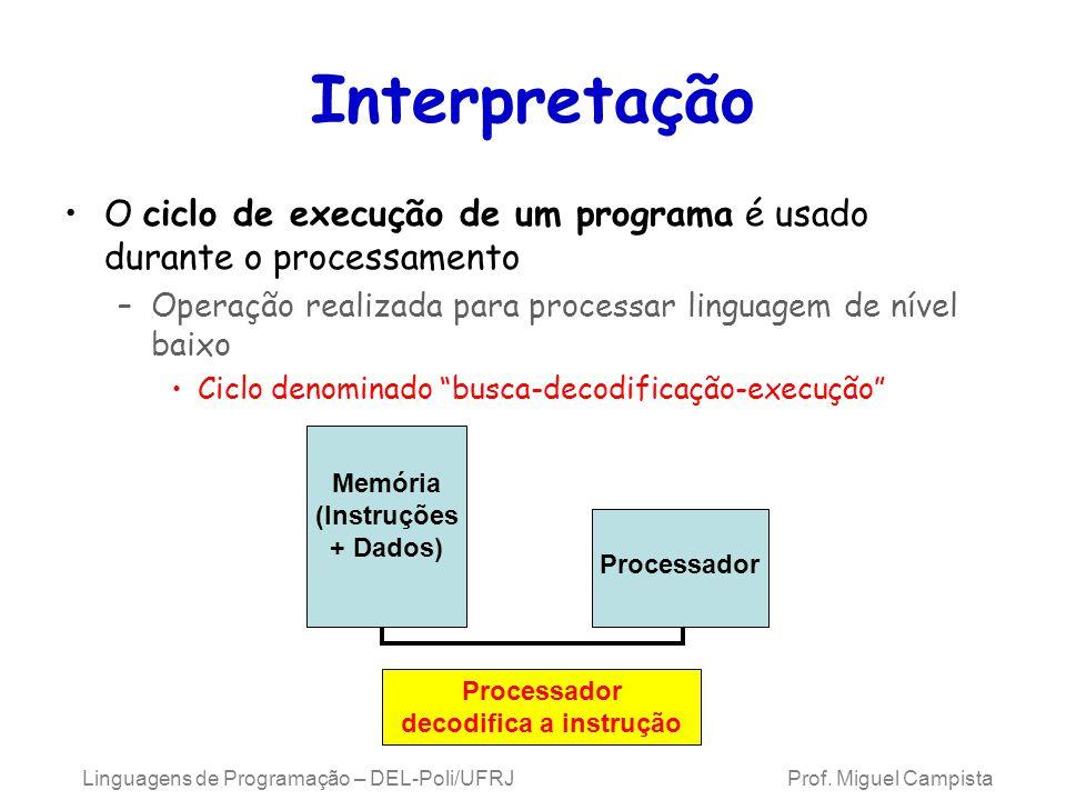 Processador decodifica a instrução