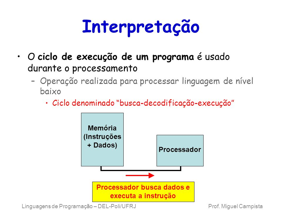 Processador busca dados e executa a instrução