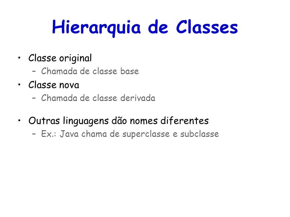 Hierarquia de Classes Classe original Classe nova