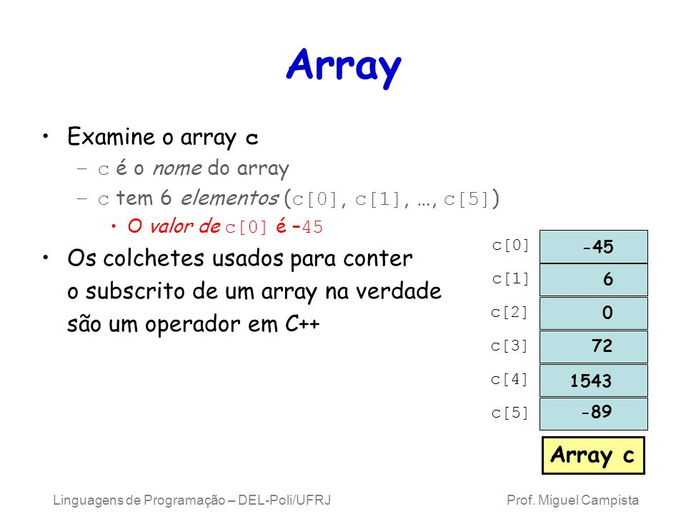 Array Examine o array c Os colchetes usados para conter