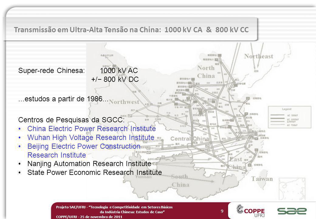 Transmissão em Ultra-Alta Tensão na China: 1000 kV CA & 800 kV CC