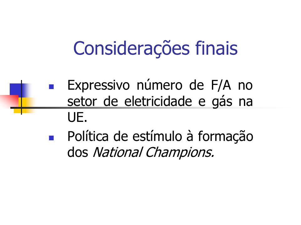 Considerações finais Expressivo número de F/A no setor de eletricidade e gás na UE.