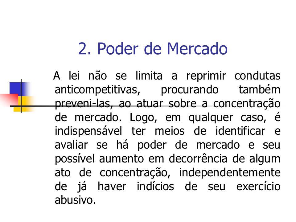 2. Poder de Mercado