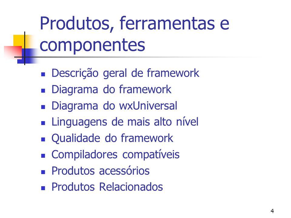 Produtos, ferramentas e componentes
