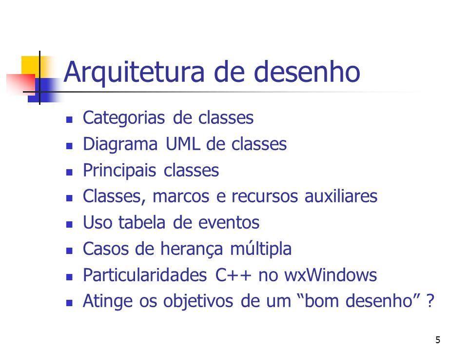 Arquitetura de desenho