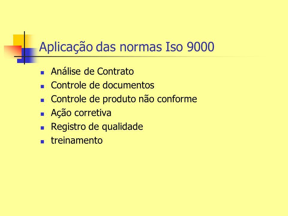 Aplicação das normas Iso 9000