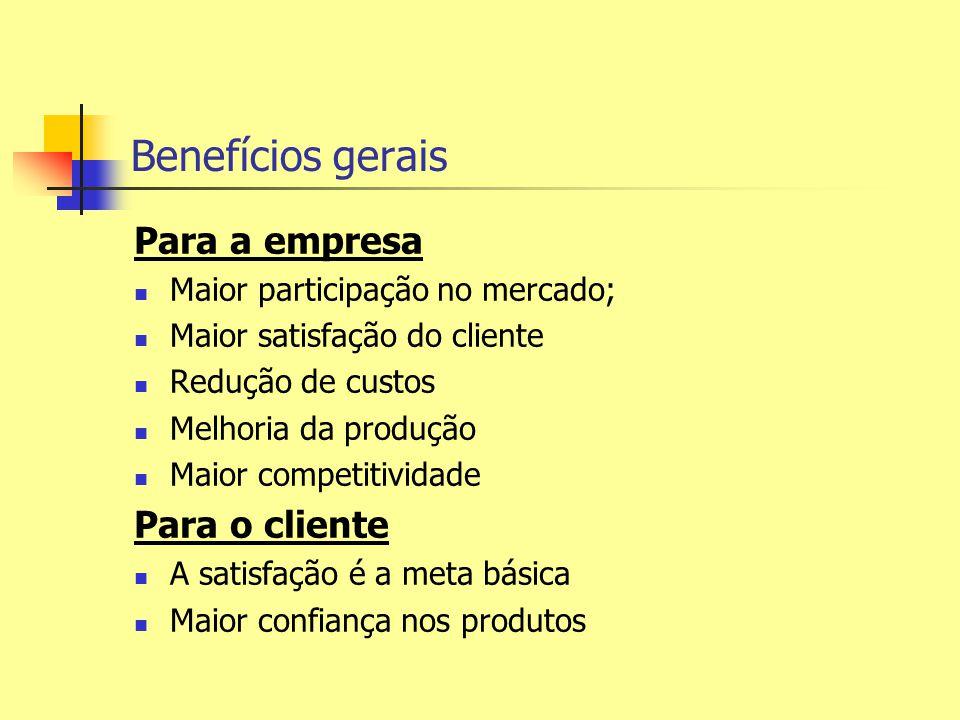 Benefícios gerais Para a empresa Para o cliente