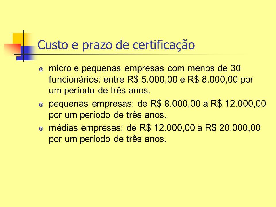 Custo e prazo de certificação