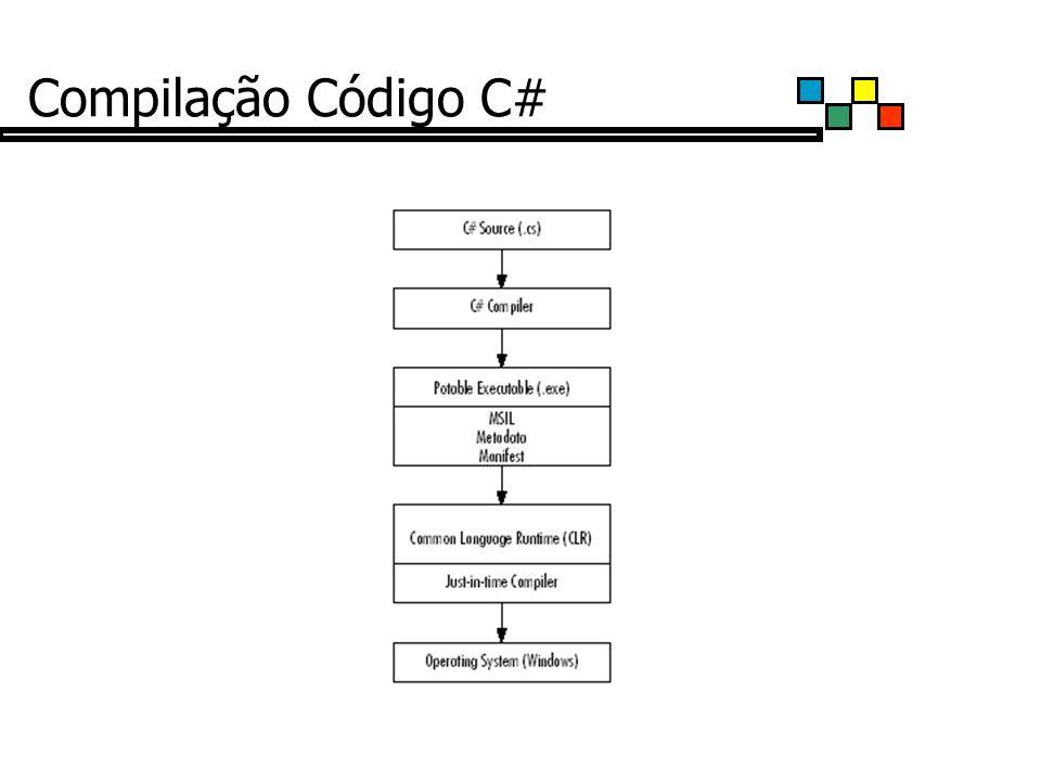 Compilação Código C#