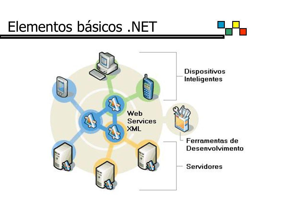 Elementos básicos .NET