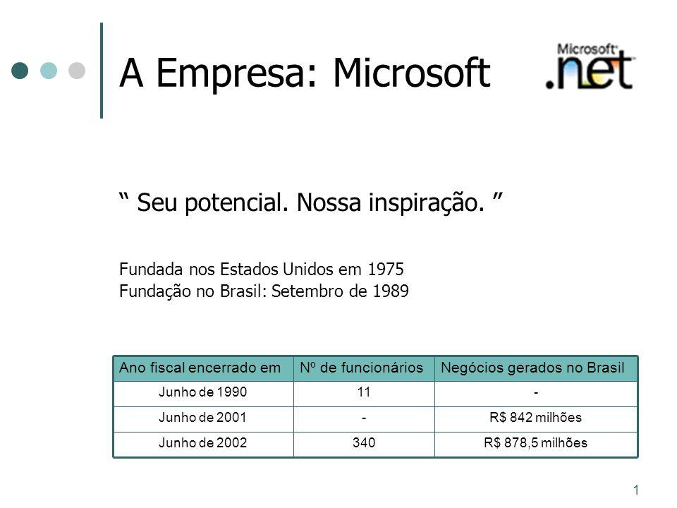 A Empresa: Microsoft Seu potencial. Nossa inspiração.