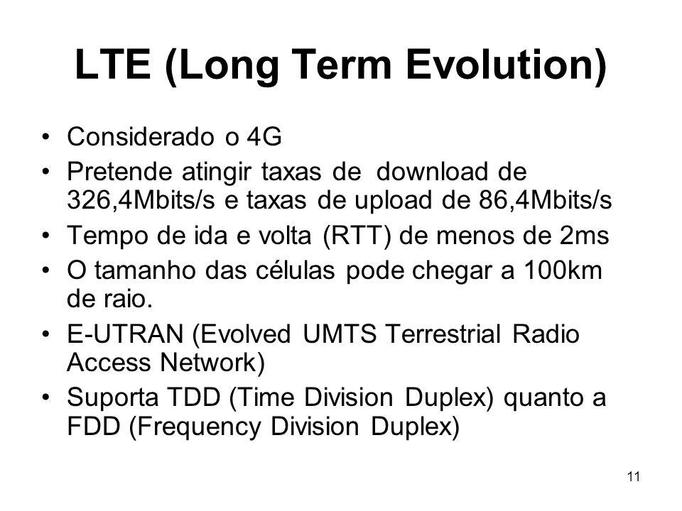 LTE (Long Term Evolution)