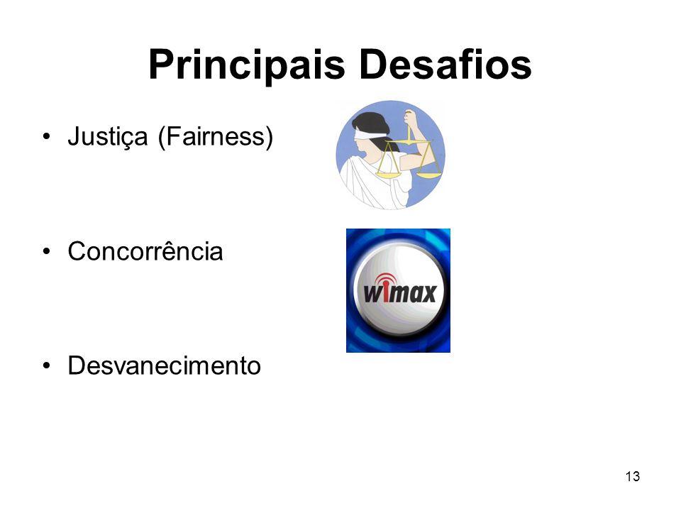 Principais Desafios Justiça (Fairness) Concorrência Desvanecimento