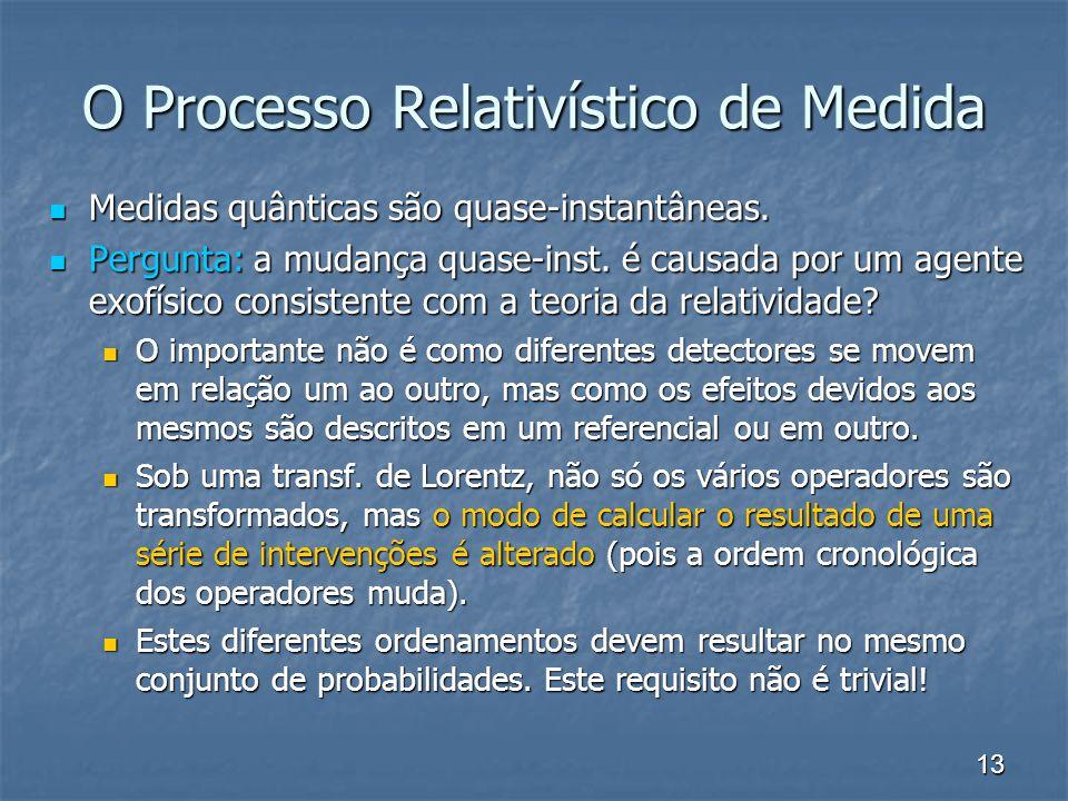 O Processo Relativístico de Medida
