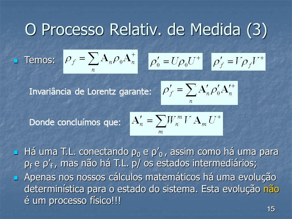 O Processo Relativ. de Medida (3)