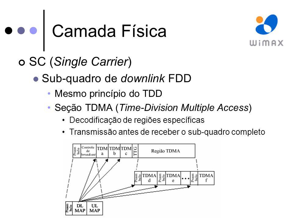 Camada Física SC (Single Carrier) Sub-quadro de downlink FDD