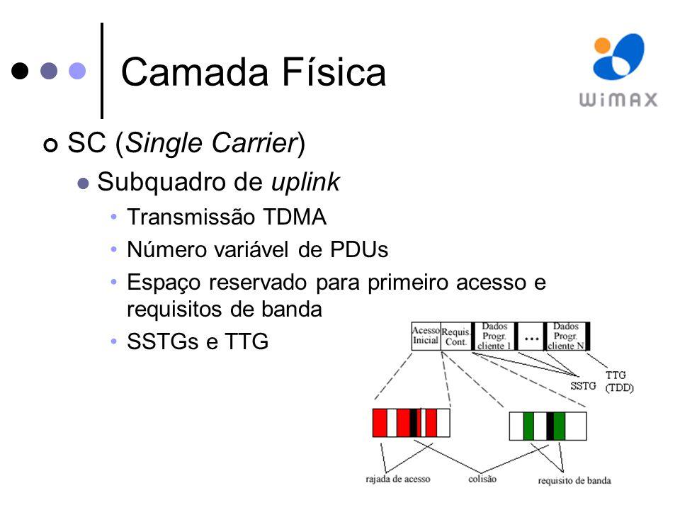Camada Física SC (Single Carrier) Subquadro de uplink Transmissão TDMA
