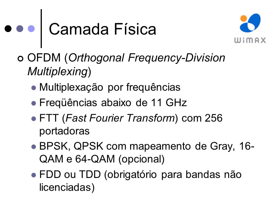 Camada Física OFDM (Orthogonal Frequency-Division Multiplexing)