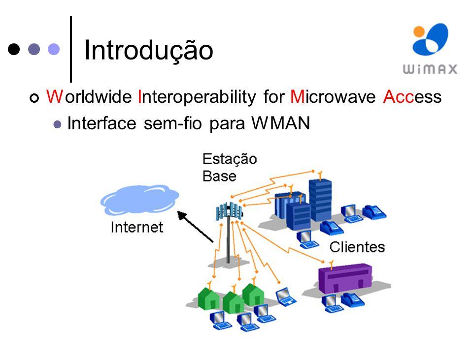 Introdução Worldwide Interoperability for Microwave Access