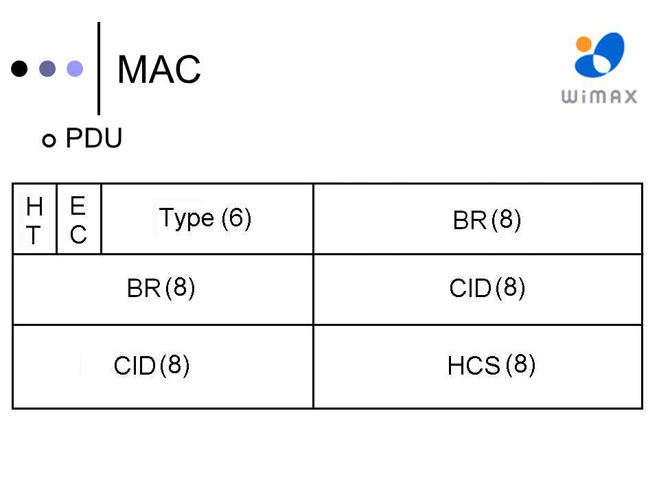 MAC PDU